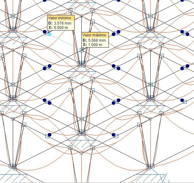 Gráfica de esfuerzos de estructura de escenario