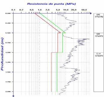 penetrograma-panda